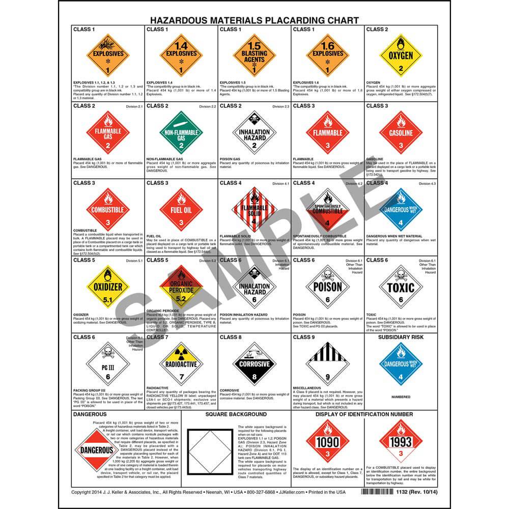 Hazardous materials placard chart 2 sided 8 12 x 11 biocorpaavc Choice Image