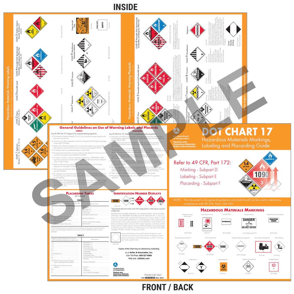 Us dot chart 16 biocorpaavc Choice Image