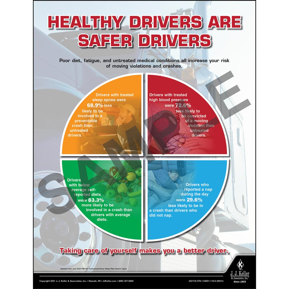 Healthy Drivers Are Safer Drivers - Driver Awareness Safety Poster (017629)