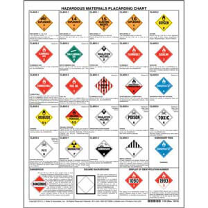 "Hazardous Materials Placard Chart - 1-Sided, 8-1/2"" x 11"""