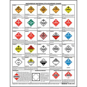 Hazardous Materials Placard Chart - 1-Sided, 17' x 22'
