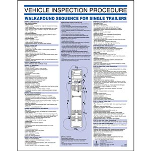 Vehicle Inspection Procedure Poster - Tractor Semi-Trailers, 17' x 22'