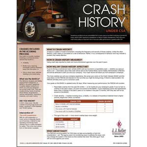 CSA Poster: Crash Indicator