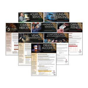 CSA BASICs Poster Kit