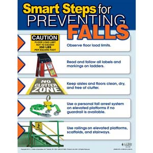 Preventing Falls - Workplace Safety Training Poster