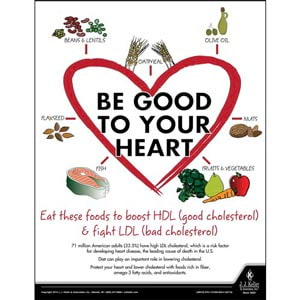 Be Good to Your Heart - Health & Wellness Awareness Poster