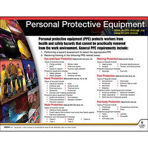 Personal Protective Equipment Instructional Chart