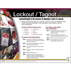 Lockout/Tagout Instructional Chart