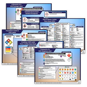 Globally Harmonized System (GHS) Six-Poster Kit