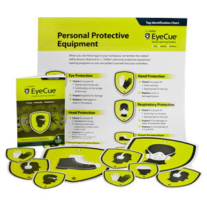 Personal Protective Equipment Training - EyeCue® Starter Pack