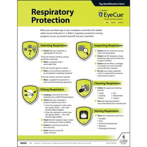 EyeCue® Respiratory Protection Laminated Poster