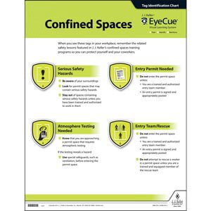 EyeCue® Confined Spaces Laminated Poster