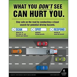What You Don't See - Driver Awareness Safety Poster