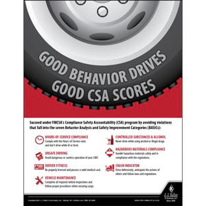 CSA Scores - Driver Awareness Safety Poster