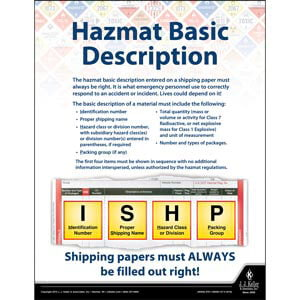 Hazmat Basic Description - Hazmat Transportation Poster