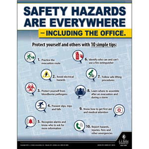 Safety Hazards - Workplace Safety Training Poster