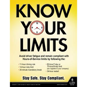 Know Your Limits - Driver Awareness Safety Poster