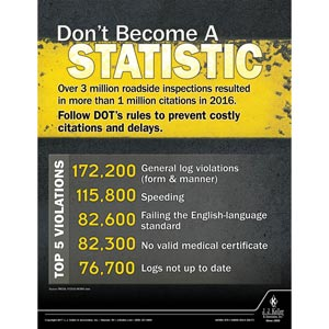 Don't Become A Statistic - Motor Carrier Safety Poster