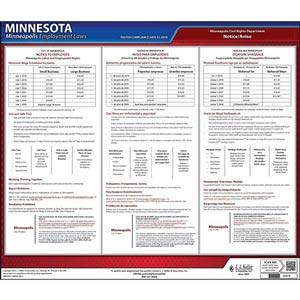 Minnesota / Minneapolis Paid Sick Leave Poster