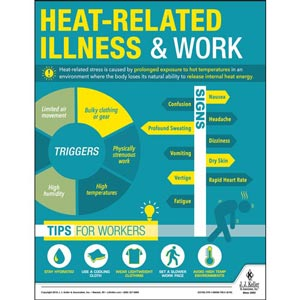 Heat-Related Illness & Work - Workplace Safety Training Poster