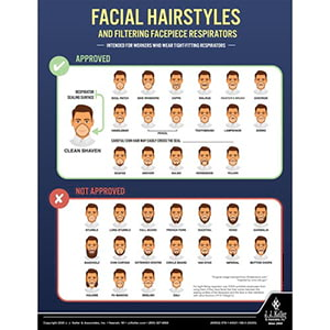 Facial Hairstyles and Filtering Facepiece Respirators Safety Poster