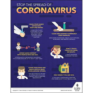 Stop The Spread of Coronavirus (COVID-19) Safety Poster