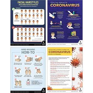 Coronavirus (COVID-19) Prevention Poster Kit