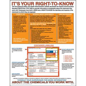 HMIS® III Right-to-Know Poster