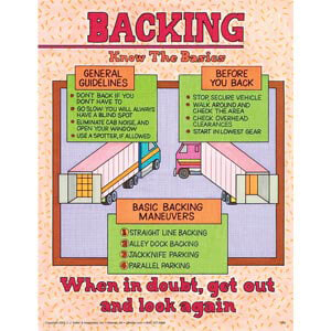 Backing Training Program - Awareness Poster (Maneuvers)