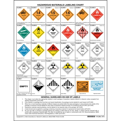 Hazardous materials warning label chart 1 sided polystyrene 17 hazardous materials warning label chart 1 sided polystyrene 17 x 22 fandeluxe Image collections