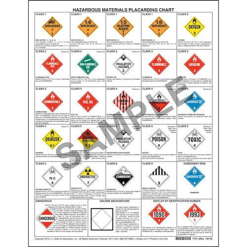 "Hazardous Materials Placard Chart - 1-Sided, 17"" x 22"" (00141)"