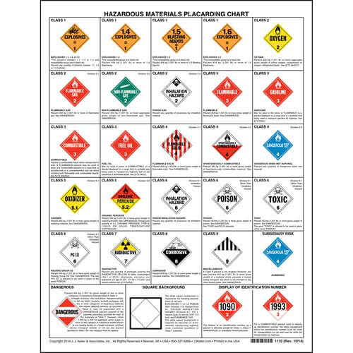 "Hazardous Materials Placard Chart - 2-Sided, 8-1/2"" x 11"" (00147)"