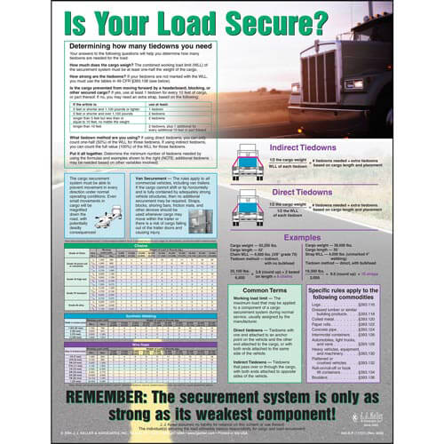 "Cargo Securement Poster - ""Is Your Load Secure?"" (05094)"