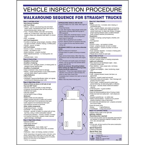 Vehicle Inspection Poster (01275)
