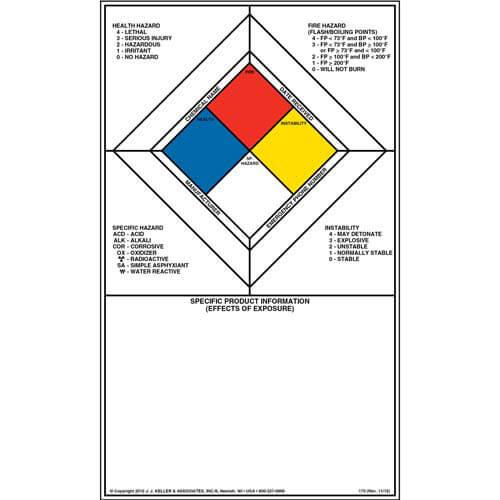 Specific Hazard Communication Label - Vinyl (01949)