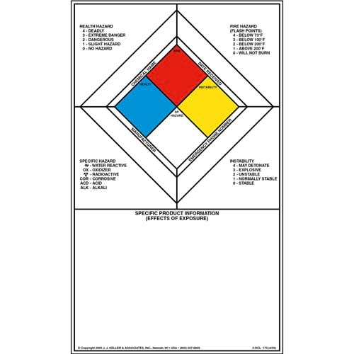 Specific Hazard Communication Label - Polyolefin (06799)