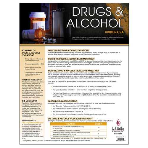 CSA Poster: Controlled Substances and Alcohol (03249)