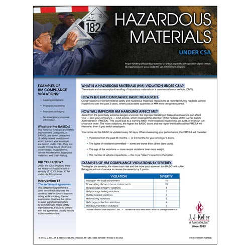CSA Poster: Hazardous Materials Compliance (03251)