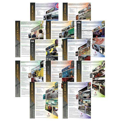 CSA Detailed Poster Kit (04762)