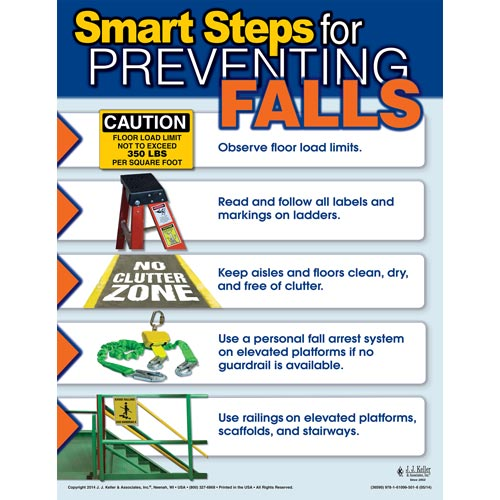 Preventing Falls - Workplace Safety Training Poster (08014)
