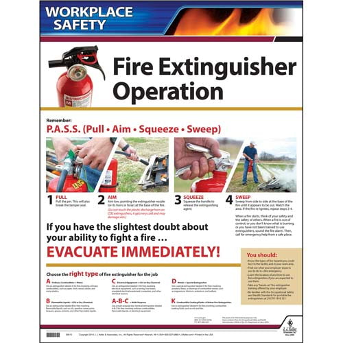 Fire Extinguisher Use Instructional Chart (00483)