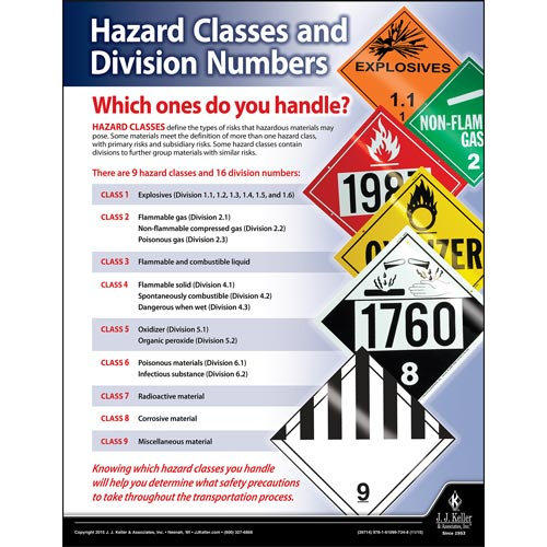 Poster design for class 5 - Hazard Classes Hazmat Transportation Poster 08727