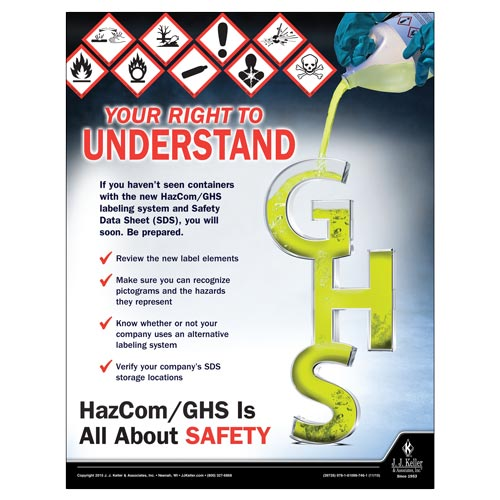 HazCom/GHS Is All About Safety - Workplace Safety Advisor Poster (08739)