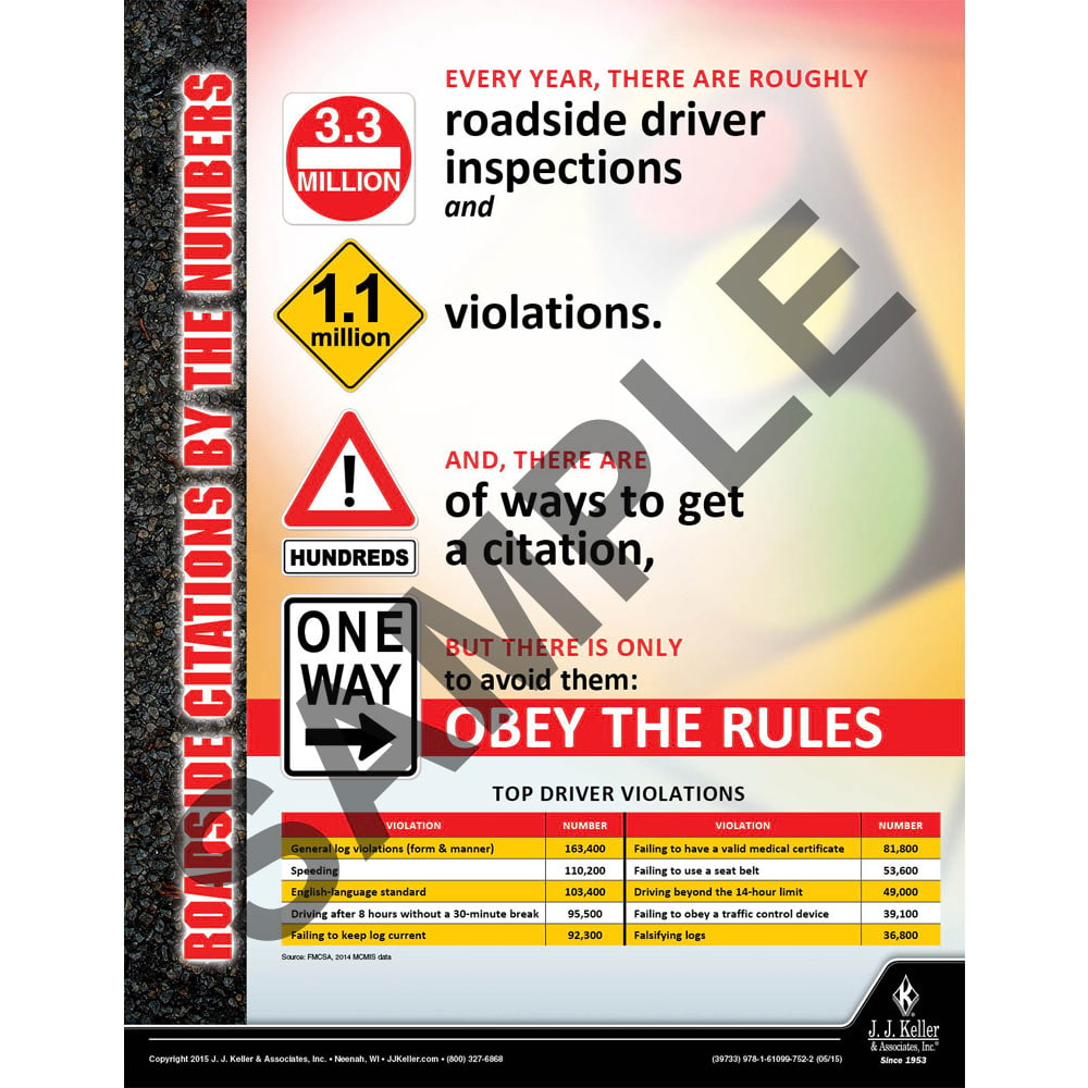 Roadside Citations - Motor Carrier Safety Poster (08745)
