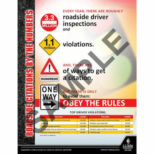 Roadside Citations - Motor Carrier Safety Poster (08745)