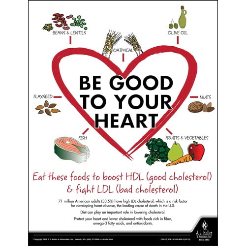 Be Good to Your Heart - Health & Wellness Awareness Poster (08838)