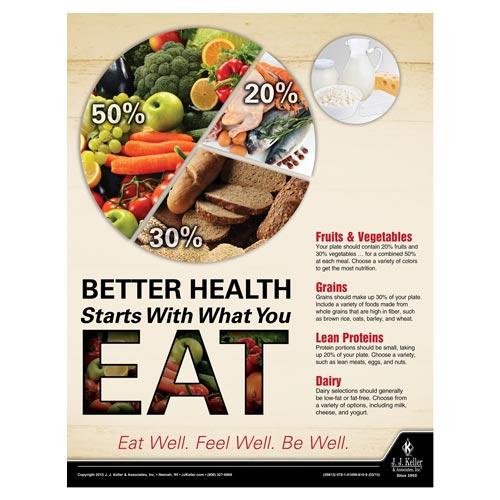 Better Health - Health & Wellness Awareness Poster (08839)