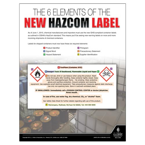 New Hazcom Label - Workplace Safety Training Poster (08798)