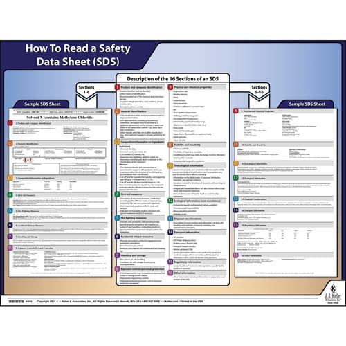 Globally Harmonized System (GHS) SDS Poster (08943)