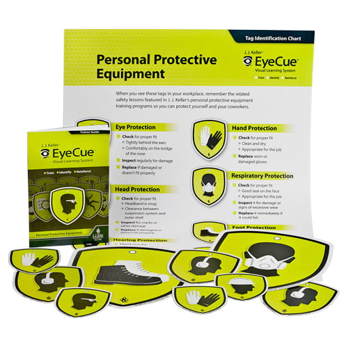 Personal Protective Equipment Training - EyeCue® Starter Pack (09066)